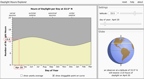 Daylight Hours Explorer Details How Much Daylight to Expect