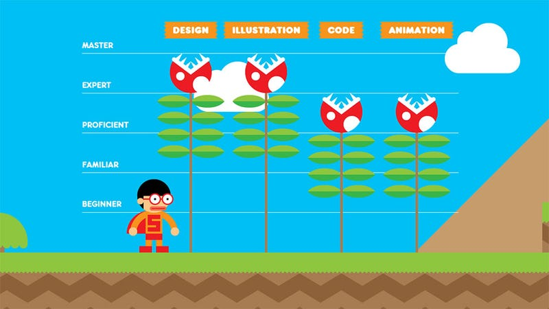 A Resume That'll Get You Any Job In The Mushroom Kingdom