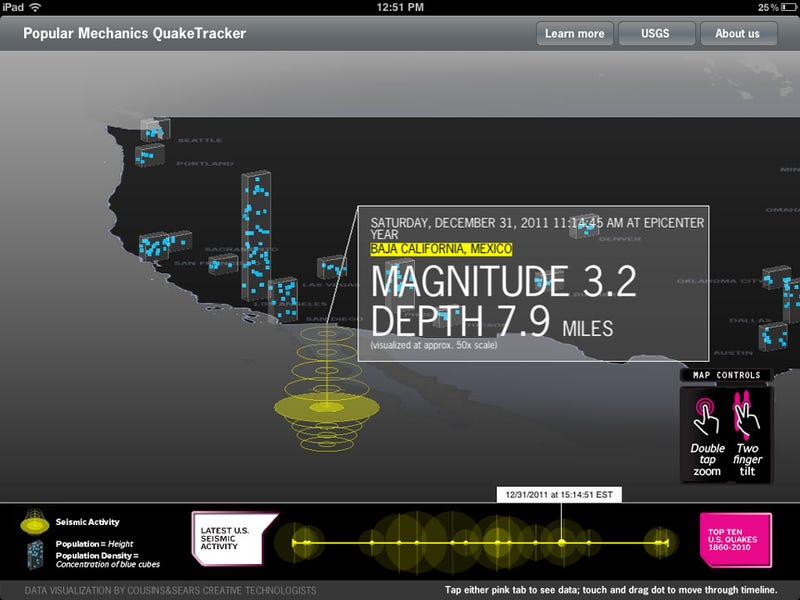 Track Earthquakes, Translate Almost Anything, Control Your Home Theatre, and Run Office on Your iPad