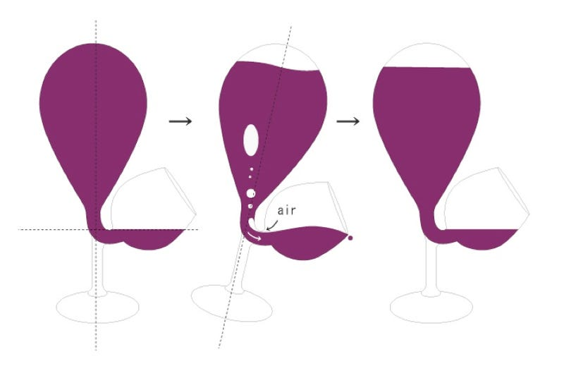 Wine Glass Booze Tank Is a Disaster In the Making