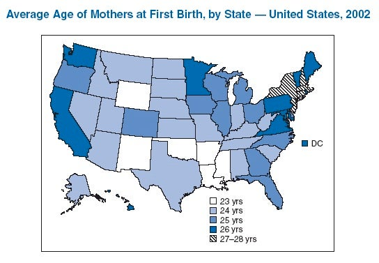 The United States Of IVF