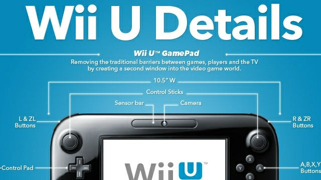Everything You Need to Know About the Wii U, at a Glance