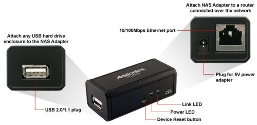 Addonics Adapter Turns Any USB Storage Device Into a NAS Server