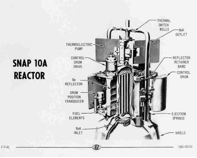 For 50 Years Now, the U.S. Has Had a Nuclear Reactor Orbiting in Space