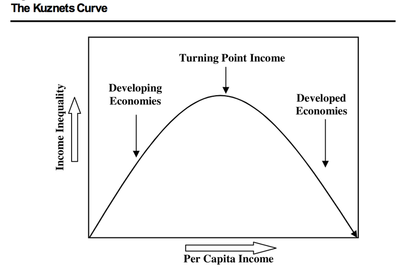 Global Inequality Explained by Branko Milanovic