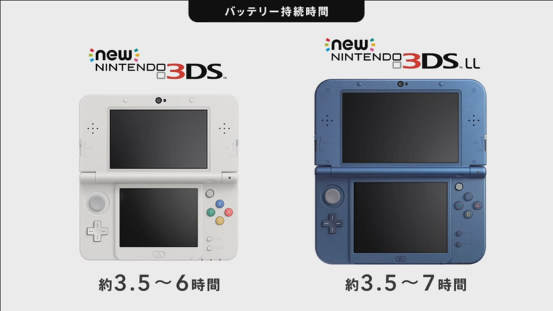 """How Does the """"New"""" 3DS Compare to the """"Old"""" One?"""