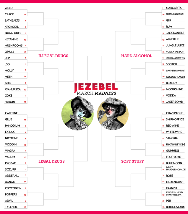 And the Winner of March Madness: Drugs Vs. Alcohol Is...