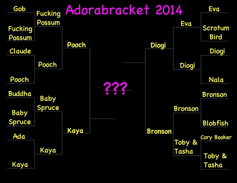 Adorabracket: Final Four [CLOSED]