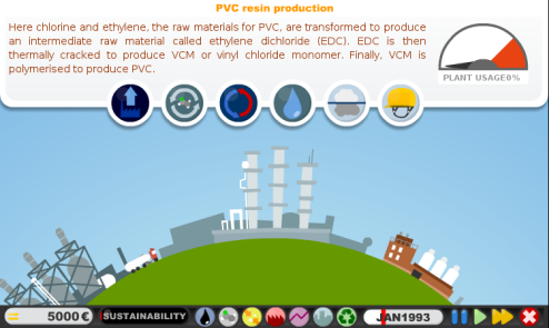 PVC Industry Game Offers Vinyl Solution