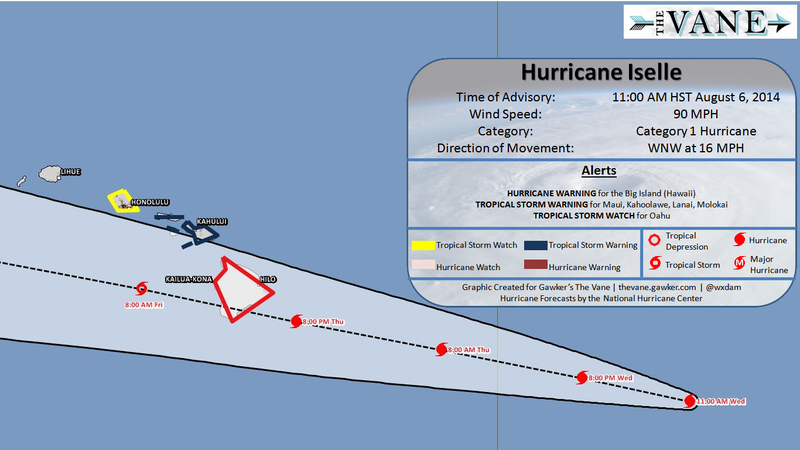 Here's Everything You Need to Know About the Hawaii Hurricanes