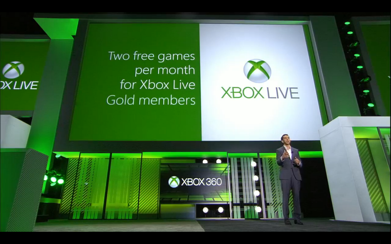 Xbox Live Survey: Three Percent of Users Don't Approve of Free Games?