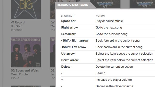 Get to Know Your Google Music Keyboard Shortcuts