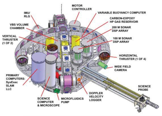 The Robot Explorer That Will Navigate Jupiter's Liquid Moon