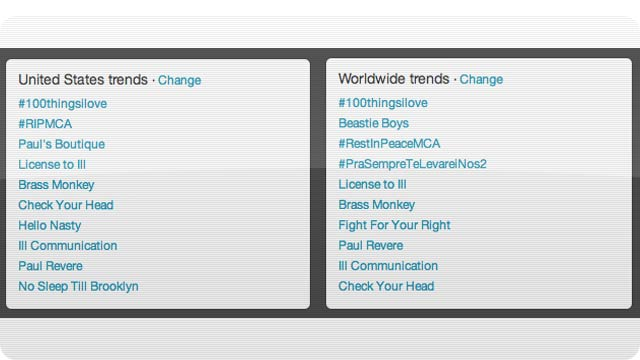 Deceased Beastie Boy Adam 'MCA' Yauch Is Every Single Twitter Trending Topic Right Now