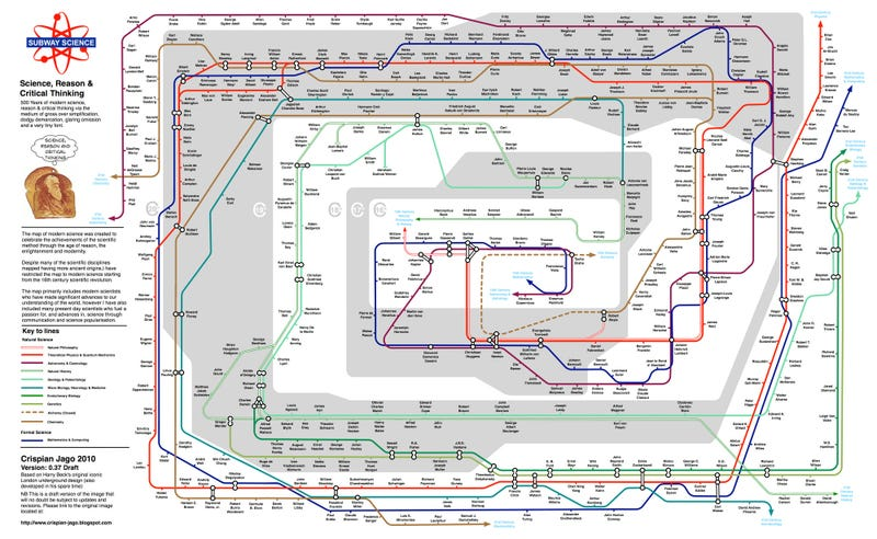 The Subway Map of Science