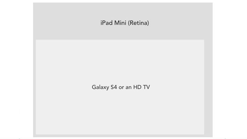 The Relative Screen Resolutions of Your Favorite Devices in One Chart