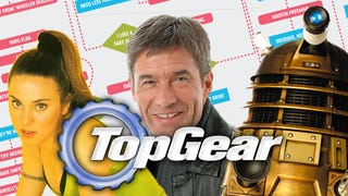 Pick The Next Hosts Of <i>Top Gear</i> With Our Amazing Flowchart