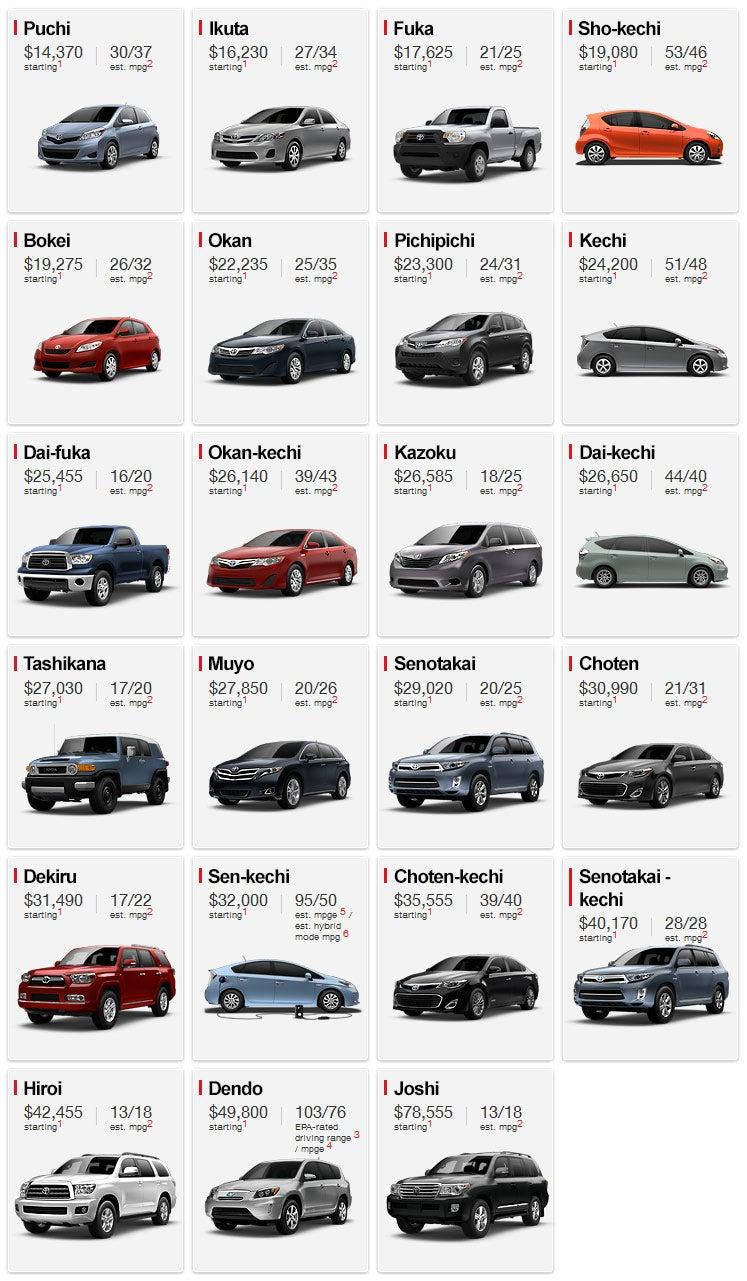 What if Toyota gave all their American models vaguely descriptive Japanese names (a la Suzuki Kizashi)?