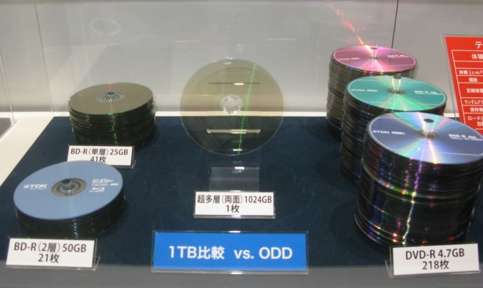 TDK's 1TB Optical Disc Is Like 41 Blu-rays In One