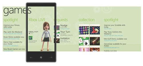 Should Windows Phone 7 Offer Easy Achievements?