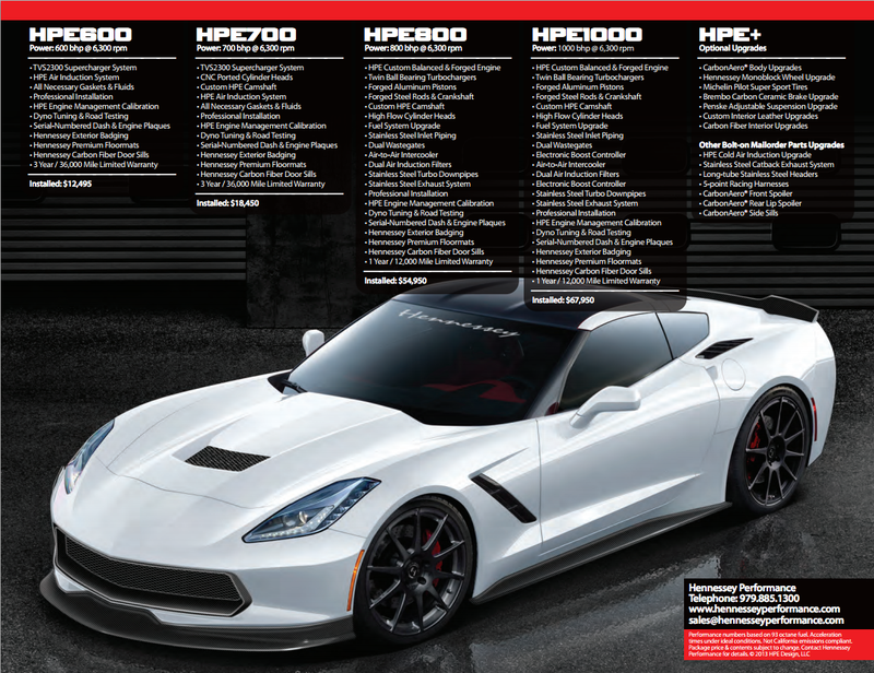 How Hennessey Plans To Make The Corvette Stingray Even More Insane