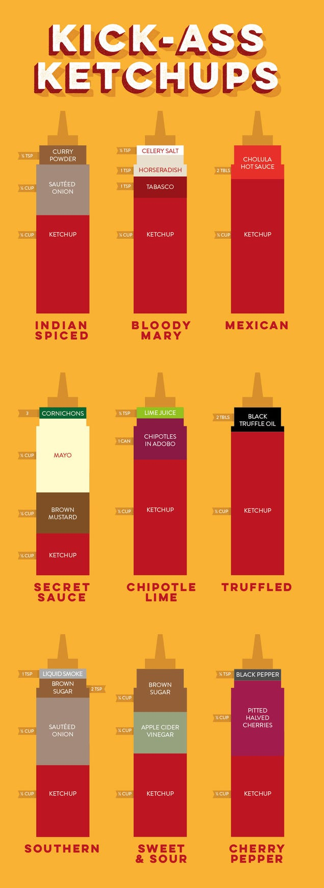 This Infographic Shows You Nine Ways to Spice Up Common Ketchup