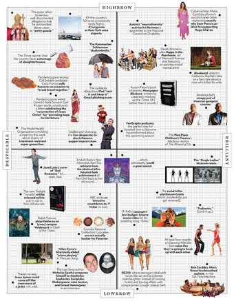 Passing Judgment on Recent Things: The Approval Matrix Coming to TV