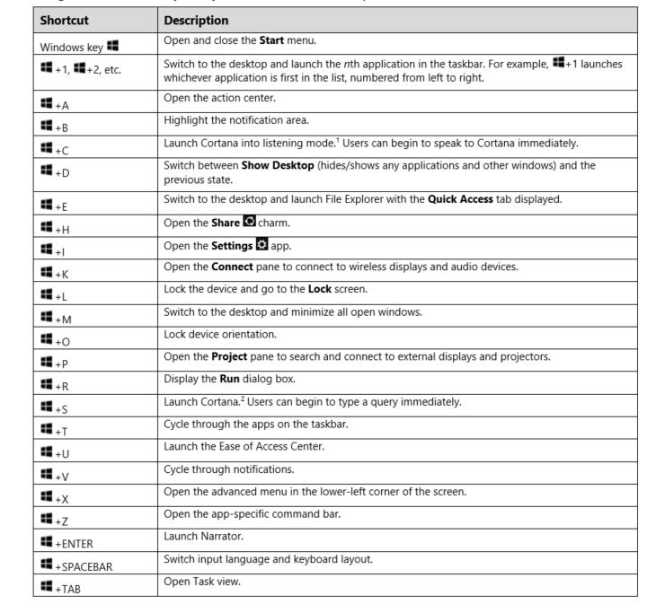 shortcuts for windows 10 pdf