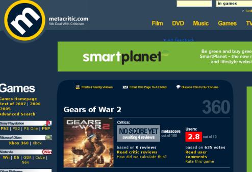 Fanboy Dorks Ruin Metacritic