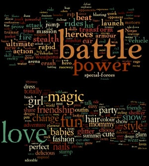 Gender Stereotypes Revealed Anew In Toy Commercials Word Cloud