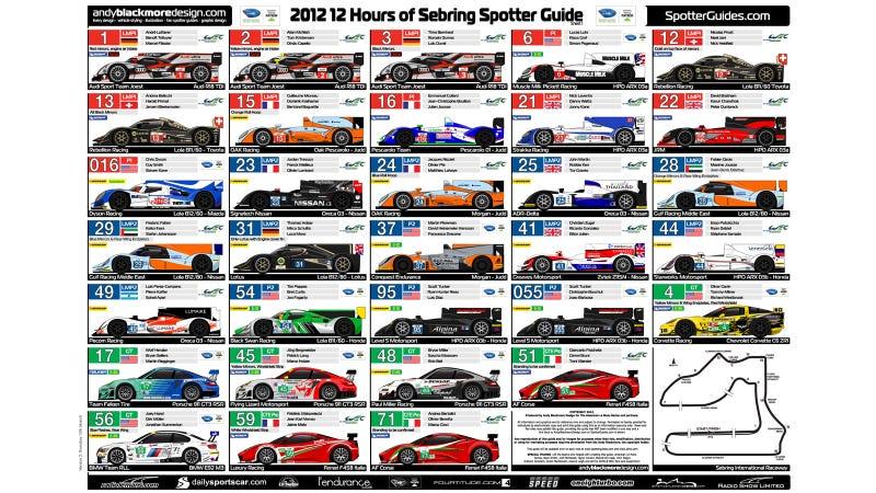 The 2012 12 Hours Of Sebring Spotter Guide