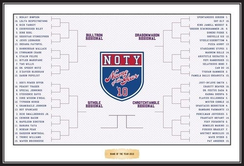 Name Of The Year Bracket Released