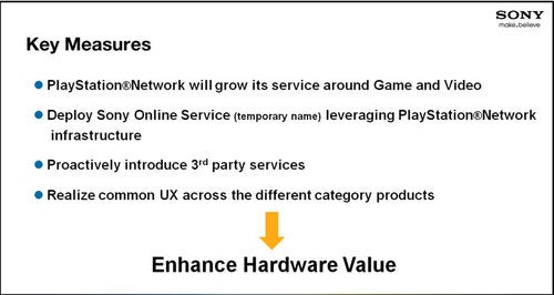 Sony Aims To Create All-Encompassing Online Service Out Of PSN