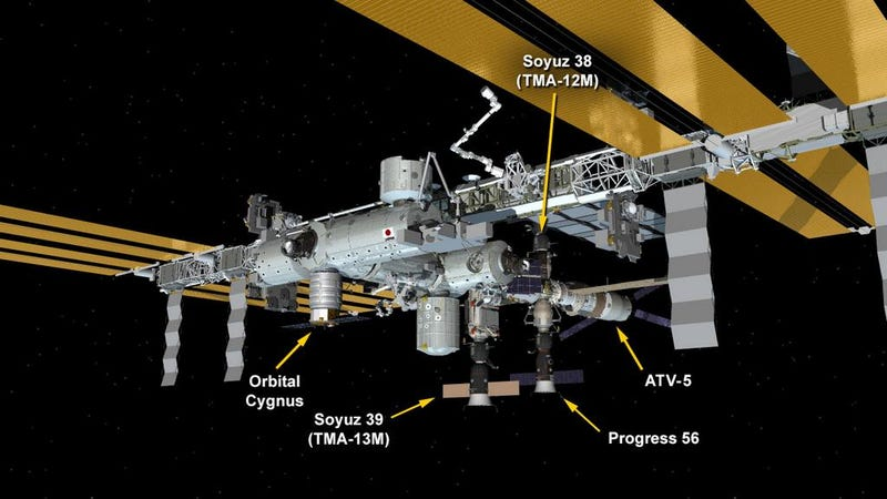 Every Port On The Space Station Is Loaded With Spacecraft
