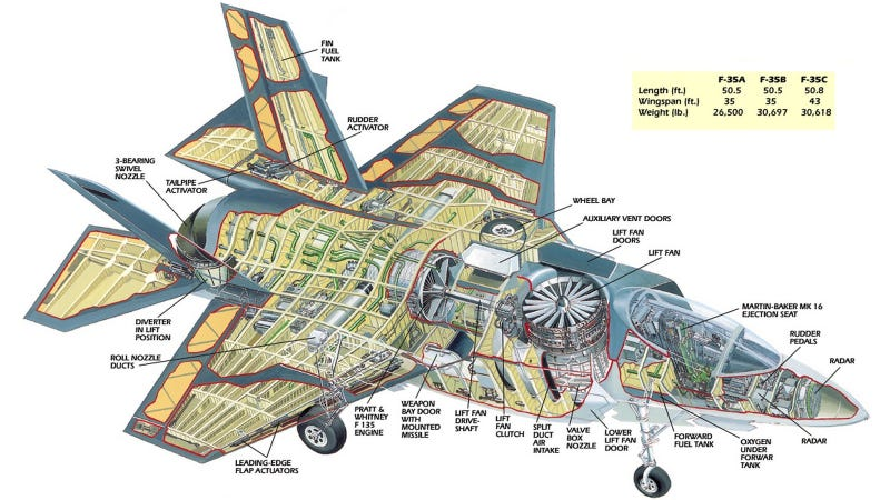 20 Cutaway Drawings That Will Slice Open Your Mind