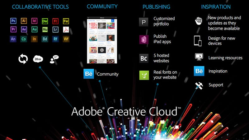 You Can Download Adobe's Creative Cloud Right Now