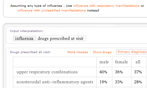 Wolfram Alpha Analyzes Illness Symptoms and Generic Drug Options