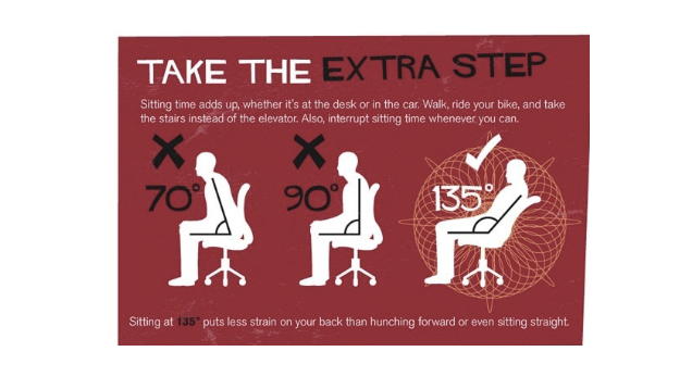 Your back from sitting in a chair for long periods