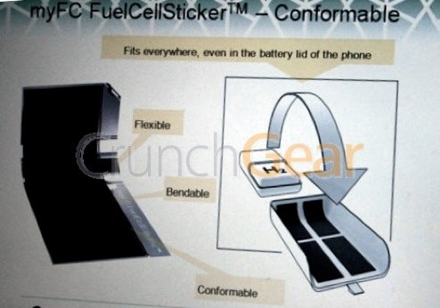 Fuel Cells To Go Bendy, Fit Inside Gadget Corners