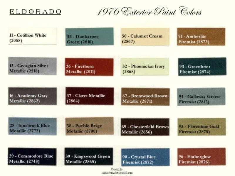 The Ten Weirdest Car Color Names