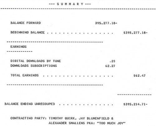 My $62.47 Royalty Statement: How Major Labels Cook the Books with Digital Downloads