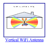 Why Is Wi-Fi Coverage So Bad in My House, and How Can I Fix It?