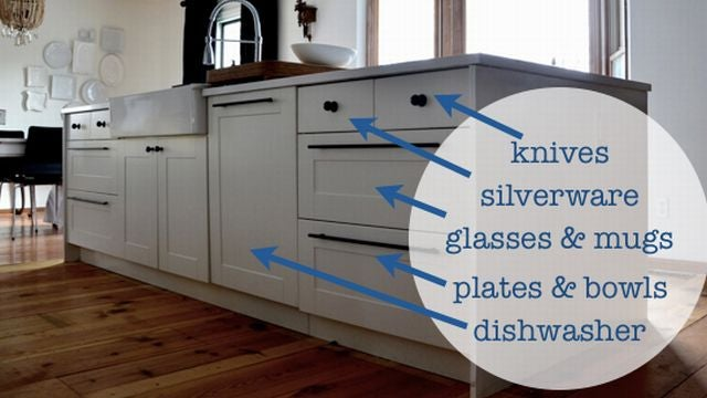Fit Your Storage Cabinet Next to Dishwasher for Easy Unloading
