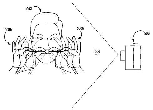 10 physical gestures that have been patented