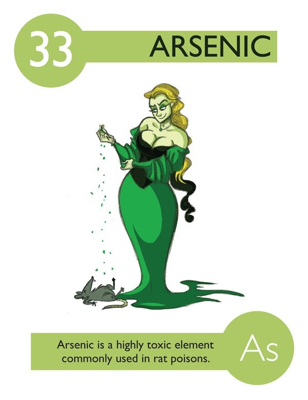 What would the chemical elements look like as cartoon characters?