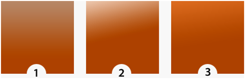 A guide to gradients
