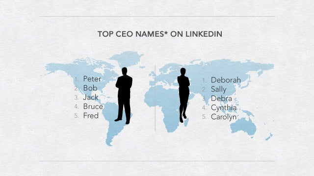 Name Your Child 'Peter' if You Want Him to Be a CEO