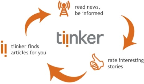 Tiinker is Like a Personal Digg for Feeds