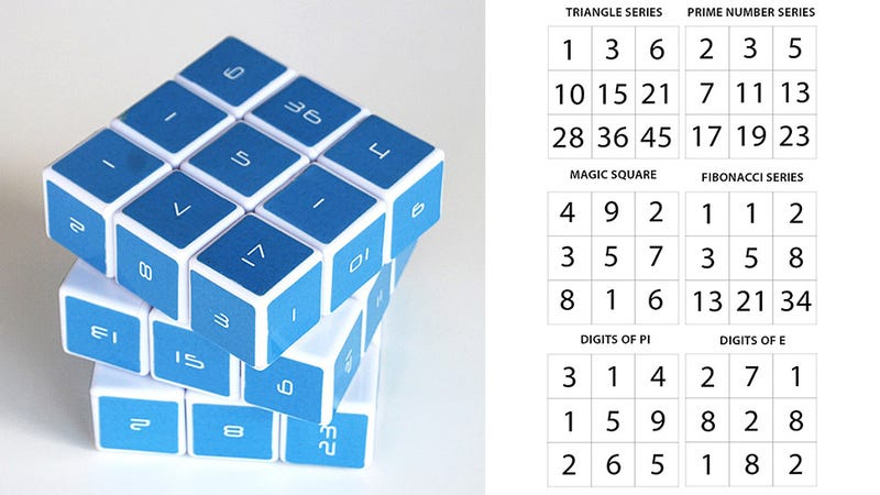 Ugh, Who Invited Math To the Rubik's Cube Party?
