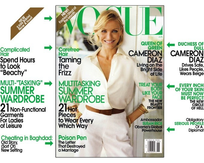 """Vogue's """"Green"""" Issue: Fa$hion With A Con$cience"""